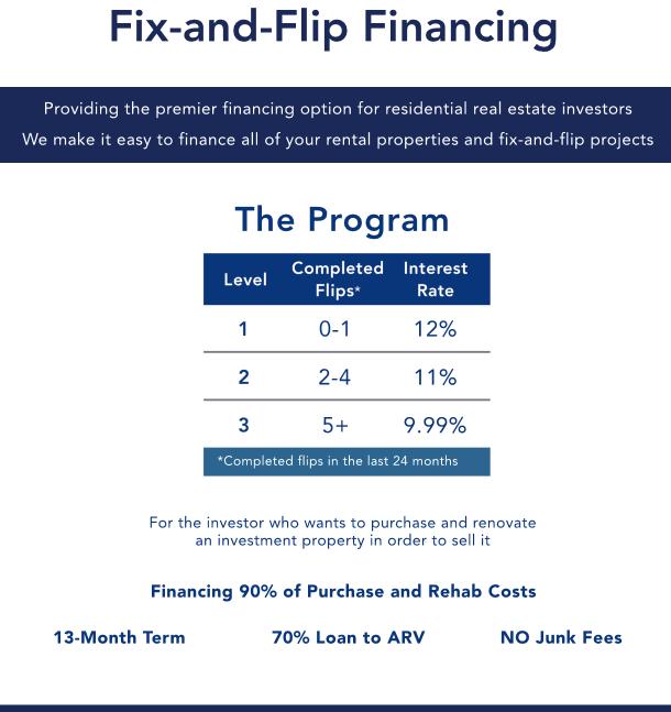 Fix and Flip Financing